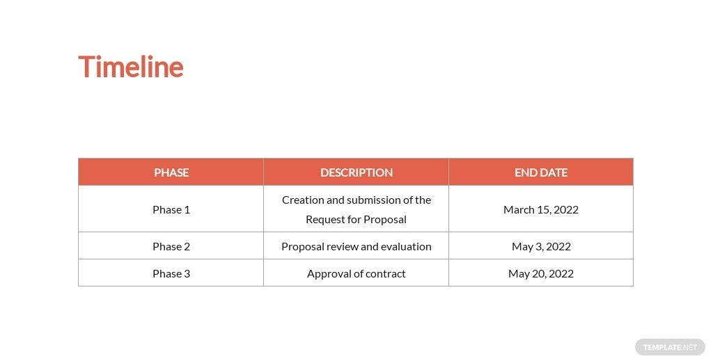 Branding Request for Proposal Template 4.jpe