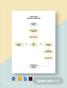 Bank Teller Process Flowchart Template