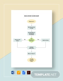 Education Flowchart Template
