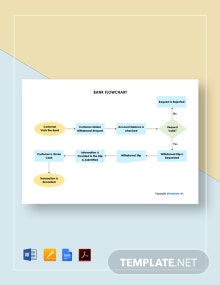 Free Sample Bank Flowchart Template