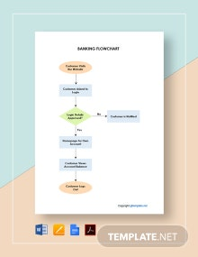 Free Simple Bank Flowchart Template