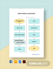 Sample Educational Flowchart Template
