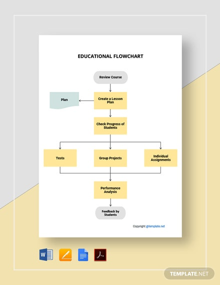 Simple Educational Flowchart Template