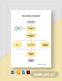 Free Simple Educational Flowchart Template