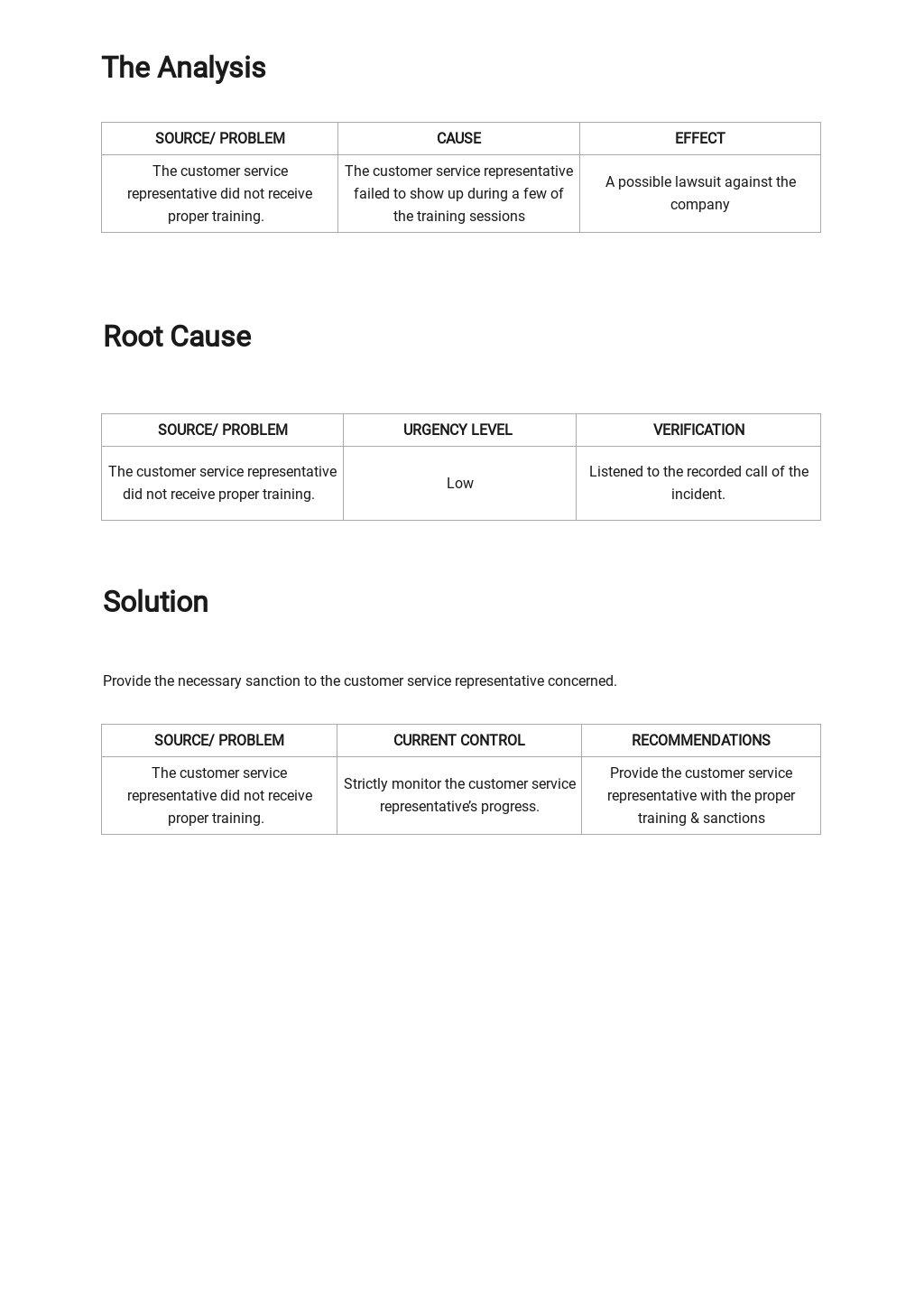 Free Basic Root Cause Analysis Template 2.jpe