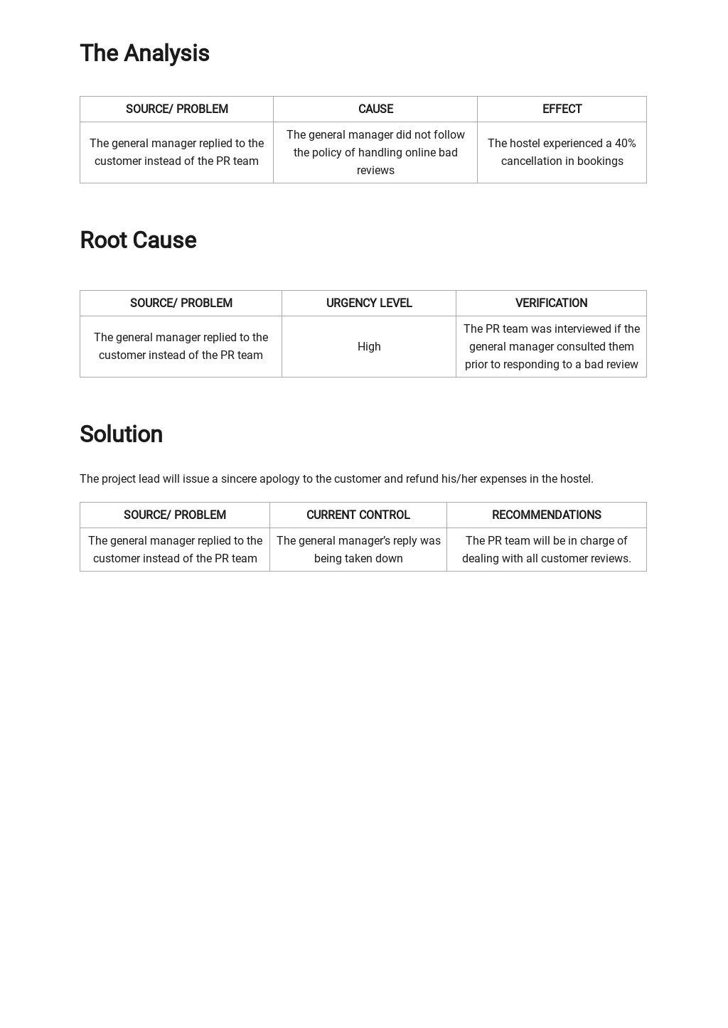 Free Blank Root Cause Analysis Template 2.jpe