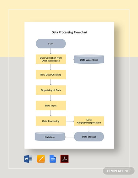 Data Processing Flowchart Template