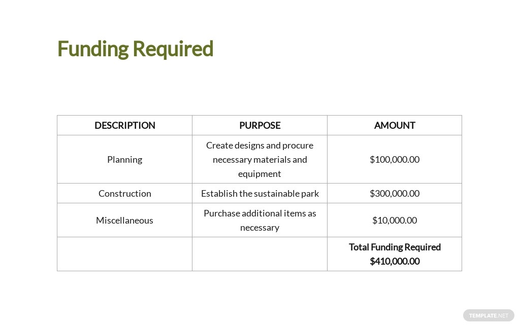 Nonprofit Grant Proposal Template [Free PDF] - Google Docs, Word, Apple Pages