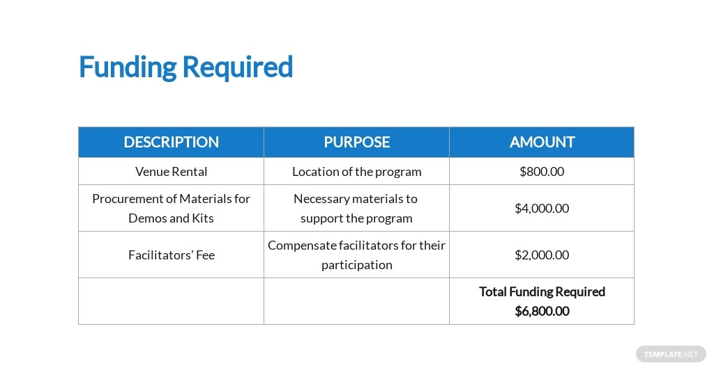 Project Grant Proposal Template 6.jpe