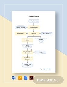Sample Data Flowchart Template