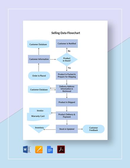 Selling Data Flowchart Template