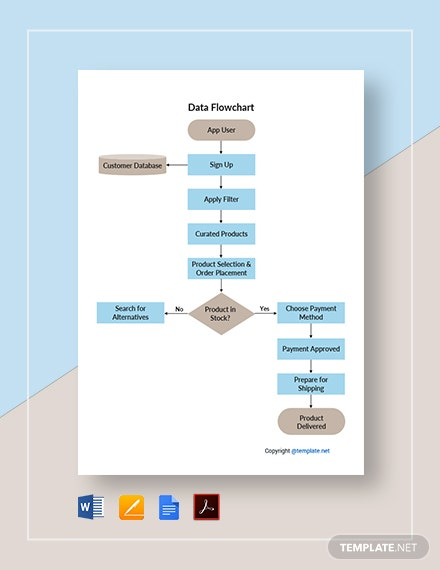 Free Simple Data Flowchart Template