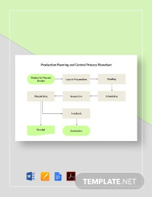 Production Planning and Control Process Flowchart Template