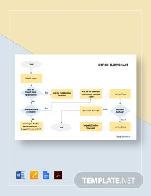 Free Editable Office Flowchart Template