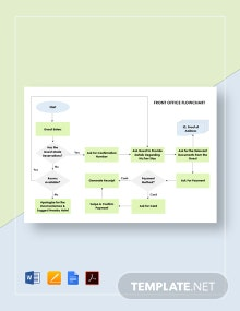 Front Office Flowchart Template