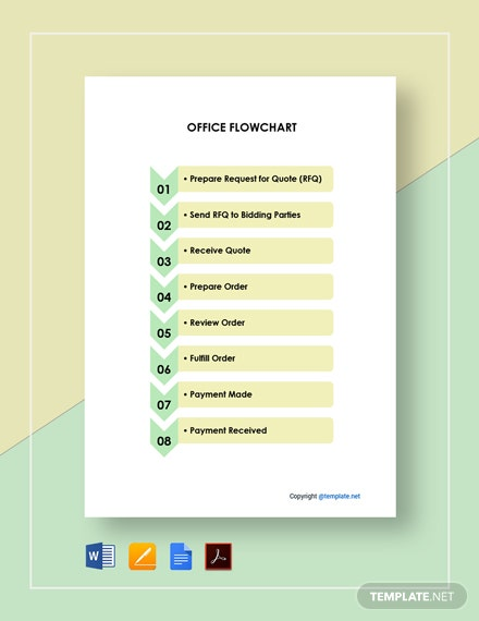 Free Sample Office Flowchart Template