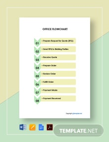 Free Sample Office Flowchart Template