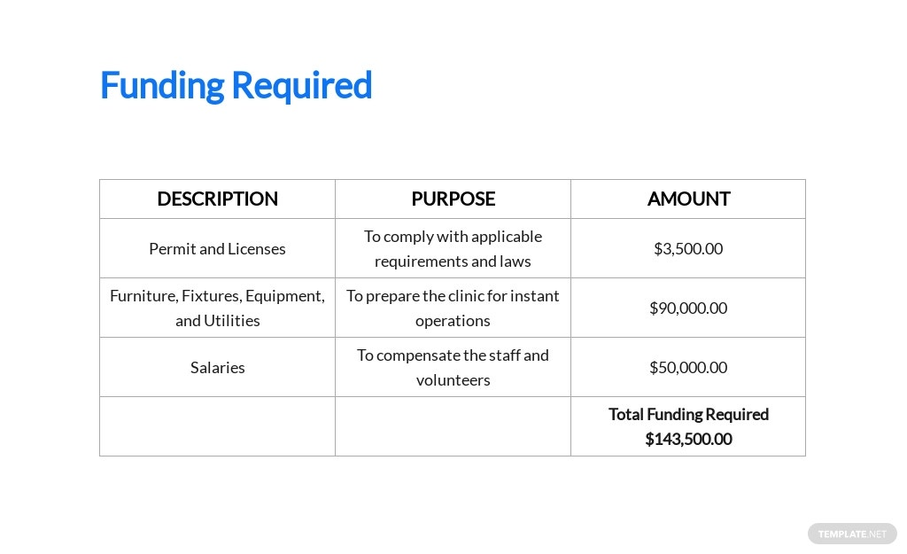 Small Business Grant Proposal Template 6.jpe