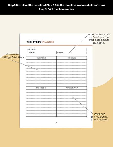 Sample Digital Story Planner