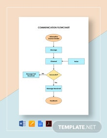 Communication Flowchart Template