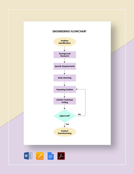 Engineering Flowchart Template