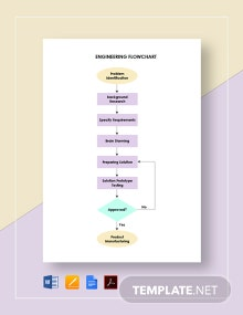 Engineering Flowchart Template