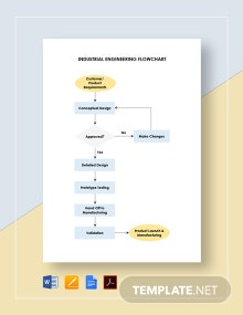 Industrial Engineering Flowchart Template