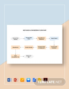 Mechanical Engineering Flowchart Template
