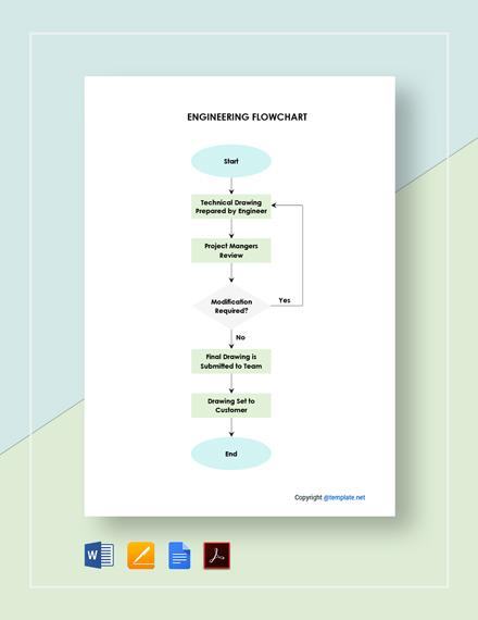 Free Sample Engineering Flowchart Template
