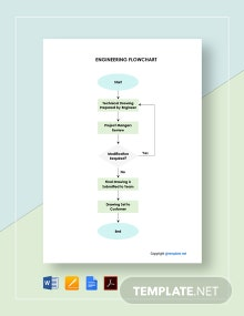 Free Sample Engineering Flowchart Template