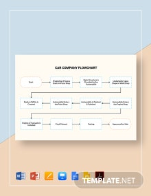Car Company Flowchart Template