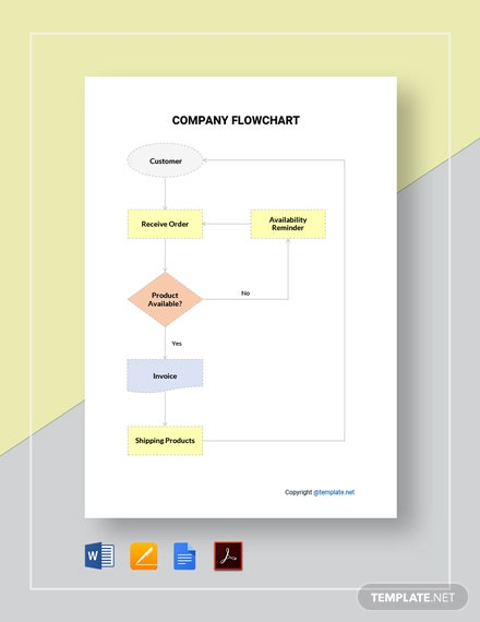 Simple Company Flowchart Template