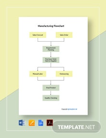 Free Sample Manufacturing Flowchart Template