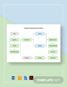 Textile Manufacturing Flowchart Template