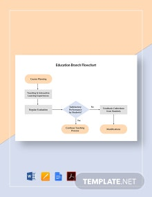Education Branch Flowchart Template