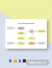 Personal Project Journal Flowchart Template