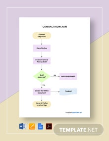 Free Simple Contract Flowchart Template