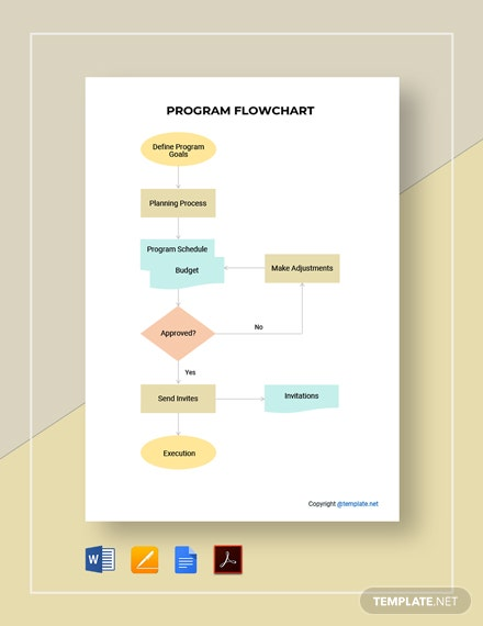 Free Basic Program Flowchart Template