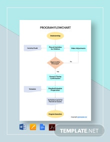 Free Sample Program Flowchart Template