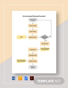 Environmental Planning Flowchart Template