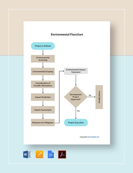 Free Simple Environmental Flowchart Template