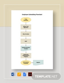 Employee Scheduling Flowchart Template