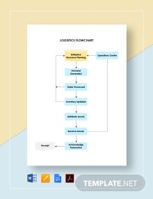 Logistics Flowchart Template