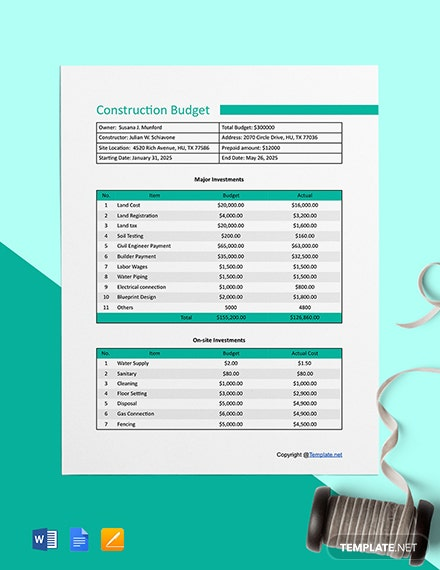 Free Editable Construction Budget Template