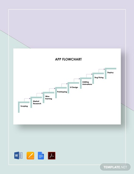 App Flowchart Template