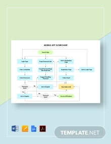 Mobile App Flowchart Template