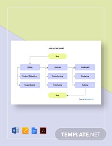 Free Sample App Flowchart Template
