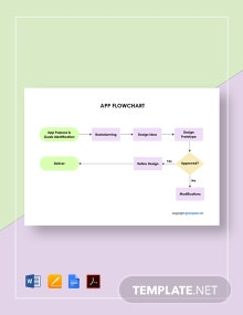 Free Simple App Flowchart Template