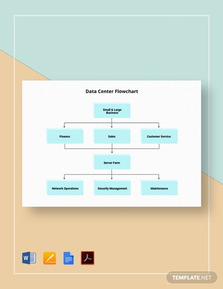 Data Center Flowchart Template