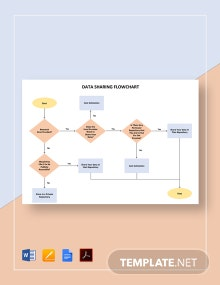 Data Sharing Flowchart Template